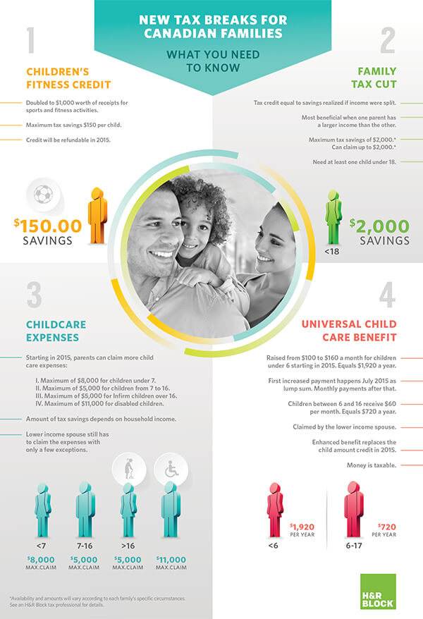 HRB-Infographic-FamilyTax2-BLOG