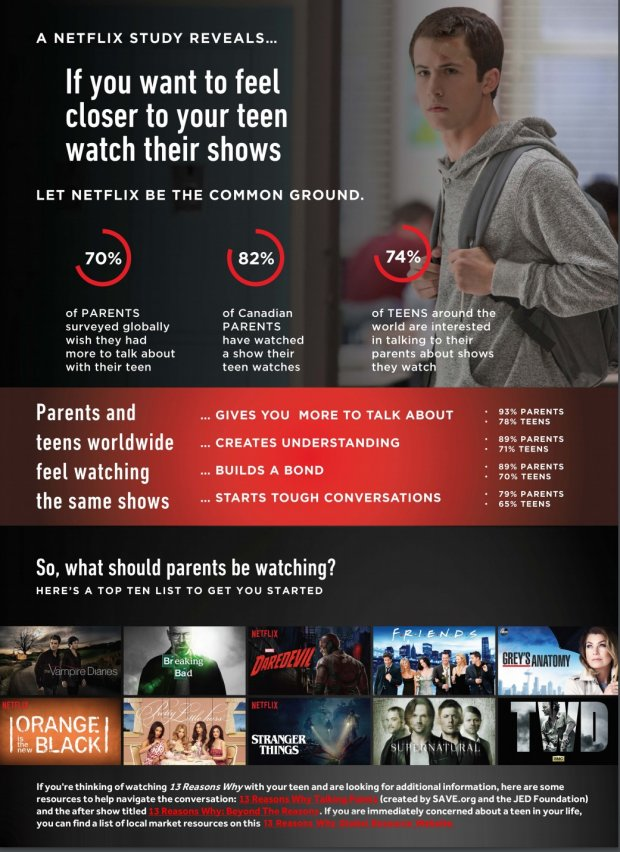 Teens and TV Infographic